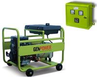 Бензогенератор GenPower GBS 100 MEA